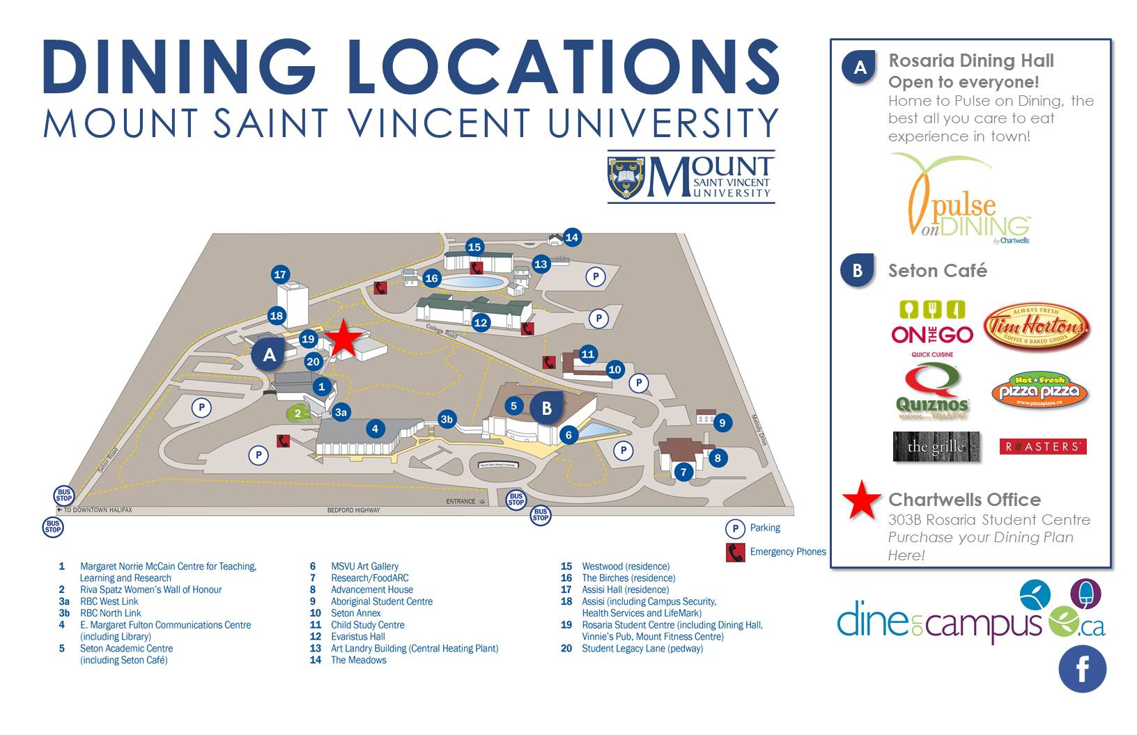 Map for Dining