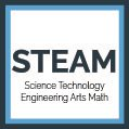 Science Technology Engineering Arts Math (STEAM) Icon