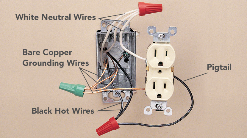 wiring a middle of run receptacle rh mclendons com Pigtail Electric Oven Pigtail Wire for Stove