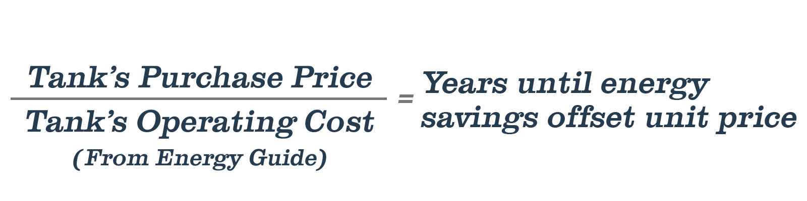 Equation for energy savings to offset water heater cost