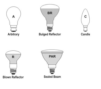 Led light bulbs a case for making the switch multiple shapes of led light bulbs aloadofball