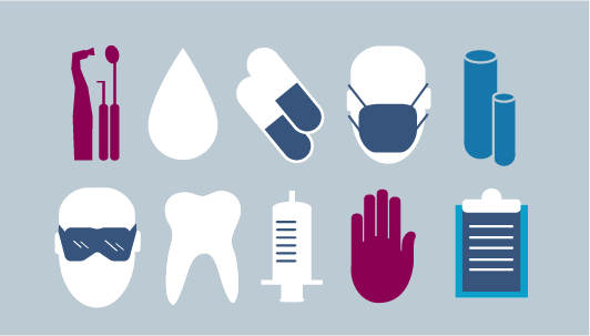 Illustration: Graphics of tools used for infection prevention and control and dental tools such as a needle, scalpel, and mask.
