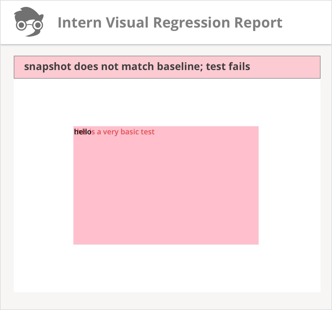 Visual Regression Report; Test Fails