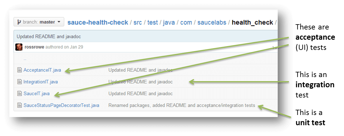 JUnit - Beyond Unit Testing: A Simple Example | Sauce Labs