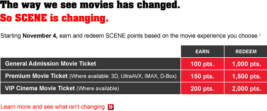The way we see movies has changed. So SCENE is changing.