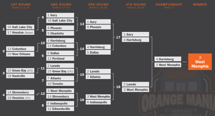 Schneider Facility Orange Mania Bracket
