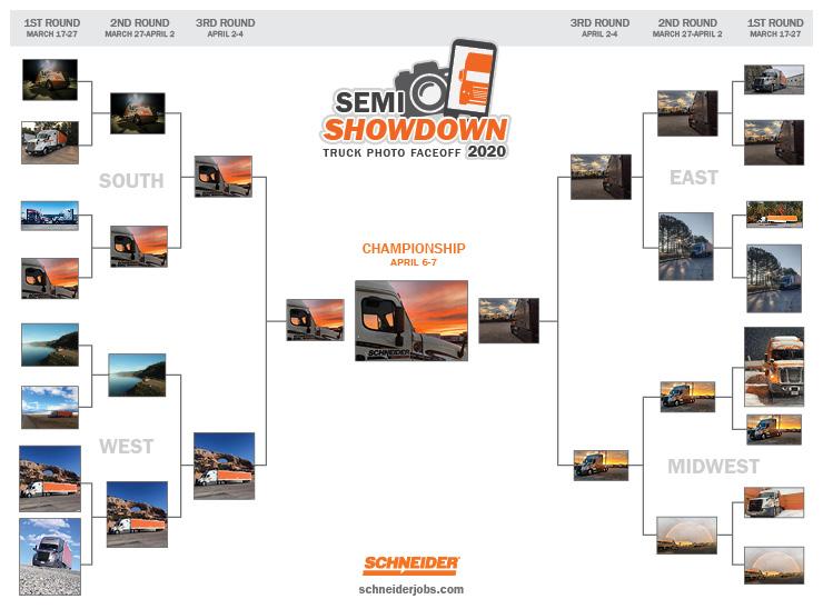 Schneider Showdown 2020 bracket